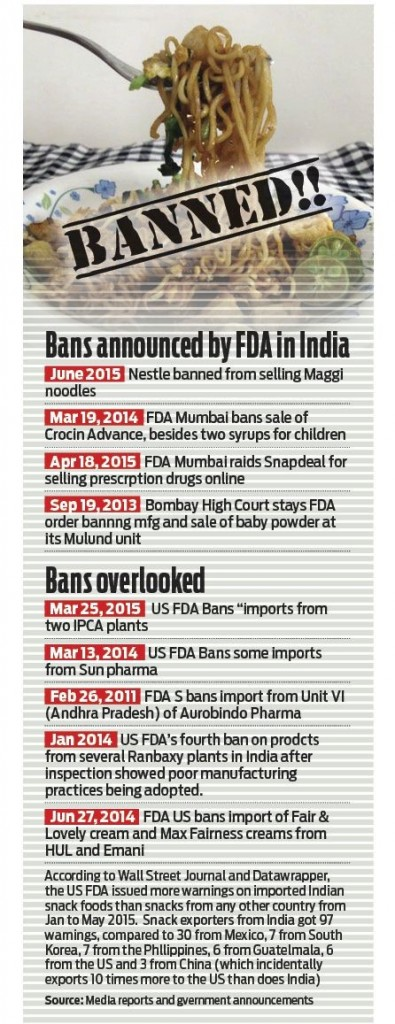 Bans in India