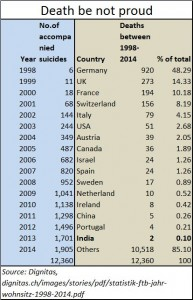 2016-01-21_FPJ-PW-chart-Assisted-suicide-numbers