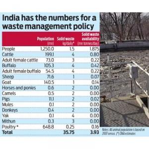 2014-08-03_waste2energy