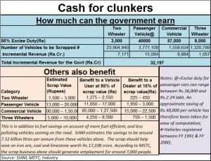 2016-04-07_FPJ-PW-chart-cash-for-clunkers